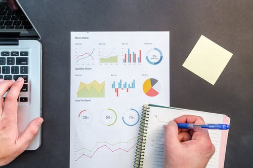 Project Management Platforms: What Businesses Take Advantage of it?